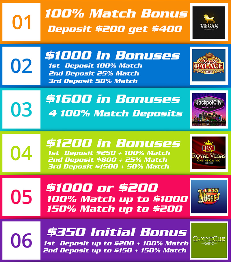 Apollo Slots Casino Review – Is this A Scam/Site to Avoid